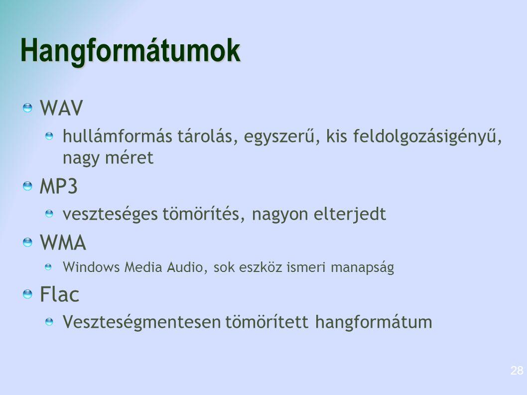 Hangformátumok WAV MP3 WMA Flac