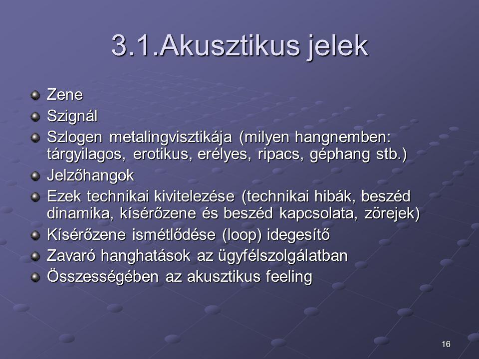 3.1.Akusztikus jelek Zene Szignál