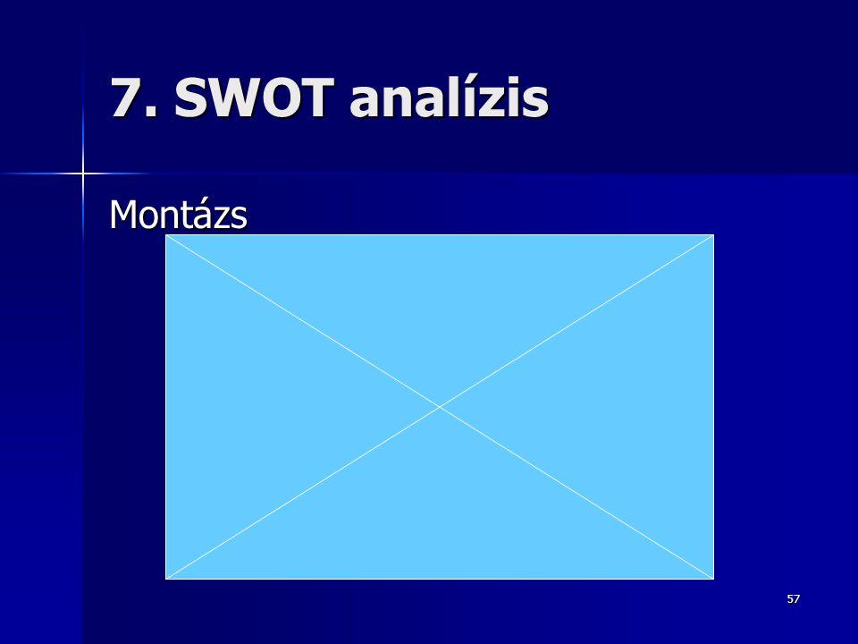 7. SWOT analízis Montázs