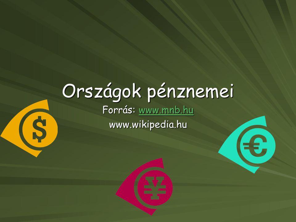 Országok pénznemei Forrás: www.mnb.hu www.wikipedia.hu