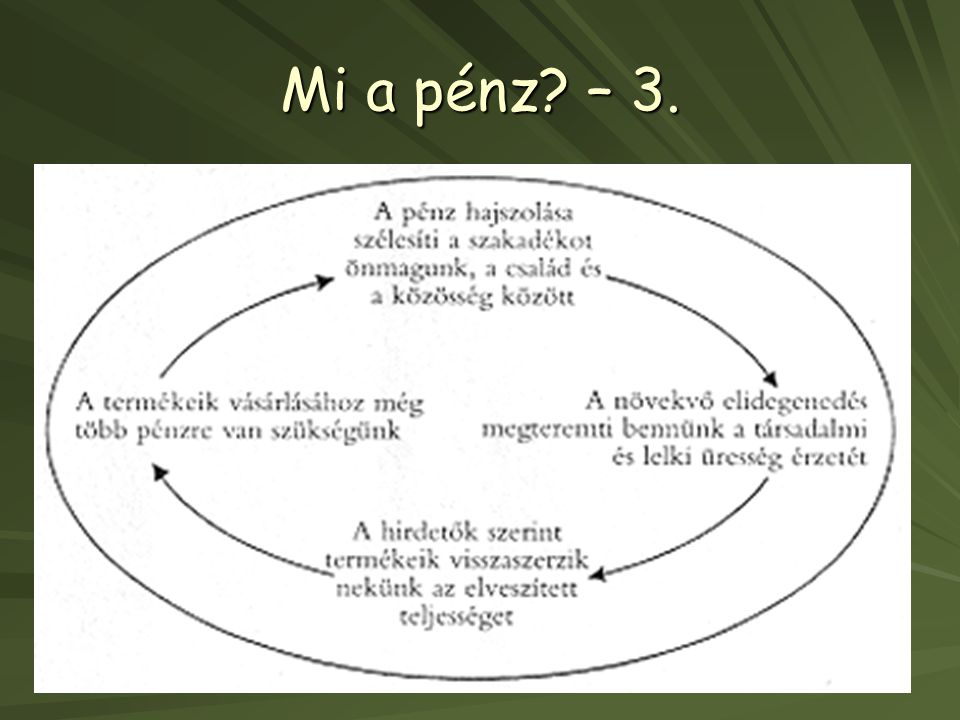 Mi a pénz – 3.