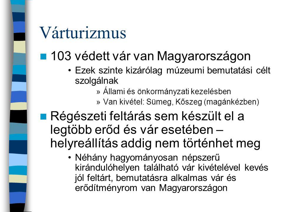 Várturizmus 103 védett vár van Magyarországon
