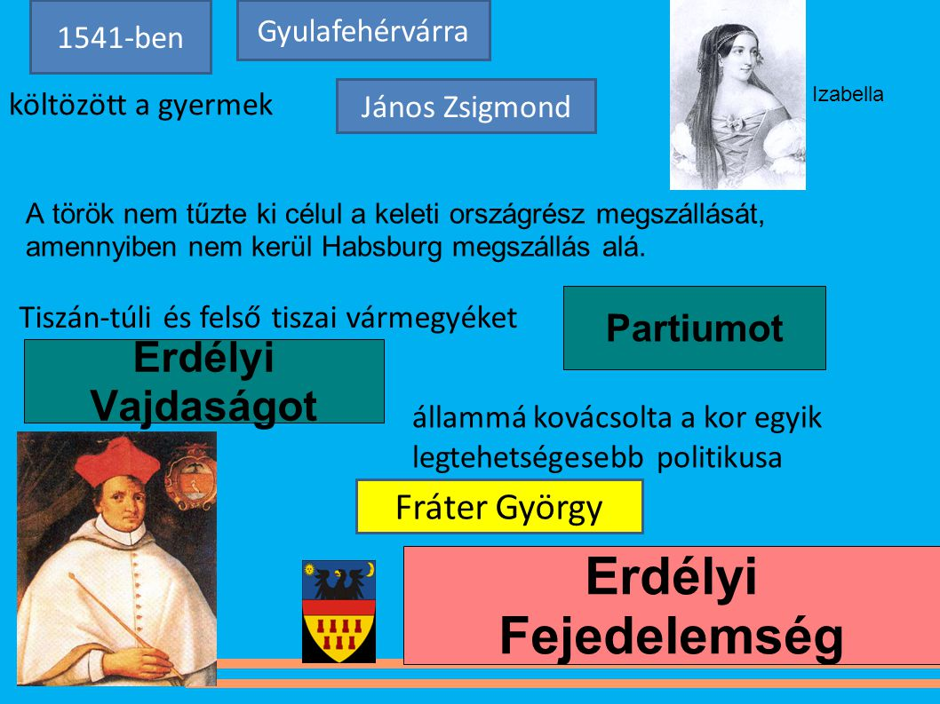 Erdélyi Fejedelemség Erdélyi Vajdaságot Partiumot Fráter György