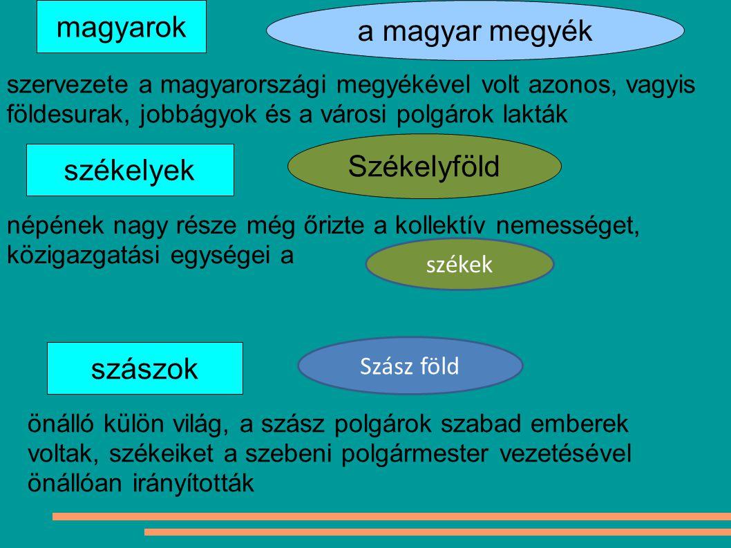 magyarok a magyar megyék Székelyföld székelyek szászok
