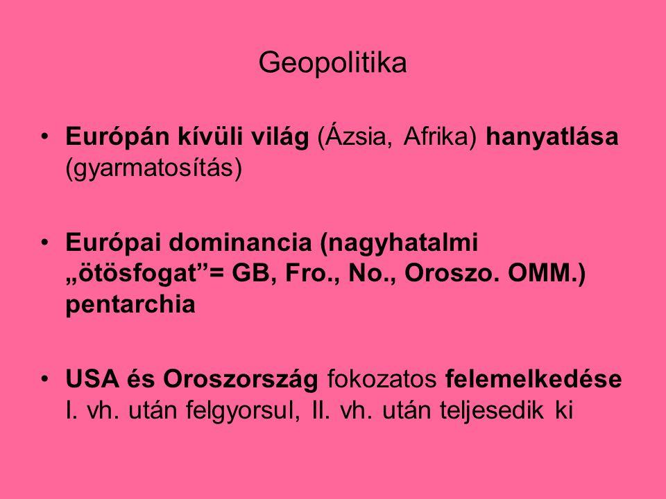 Geopolitika Európán kívüli világ (Ázsia, Afrika) hanyatlása (gyarmatosítás)