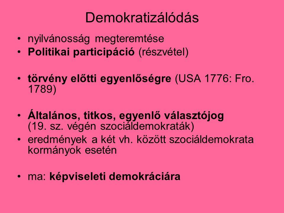 Demokratizálódás nyilvánosság megteremtése