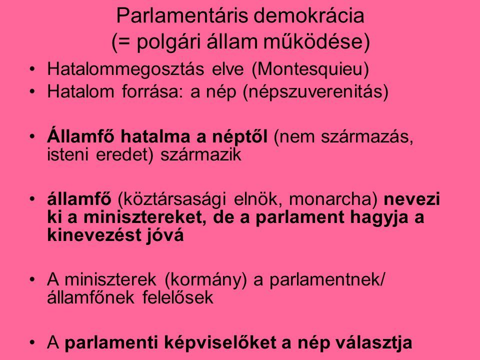 Parlamentáris demokrácia (= polgári állam működése)