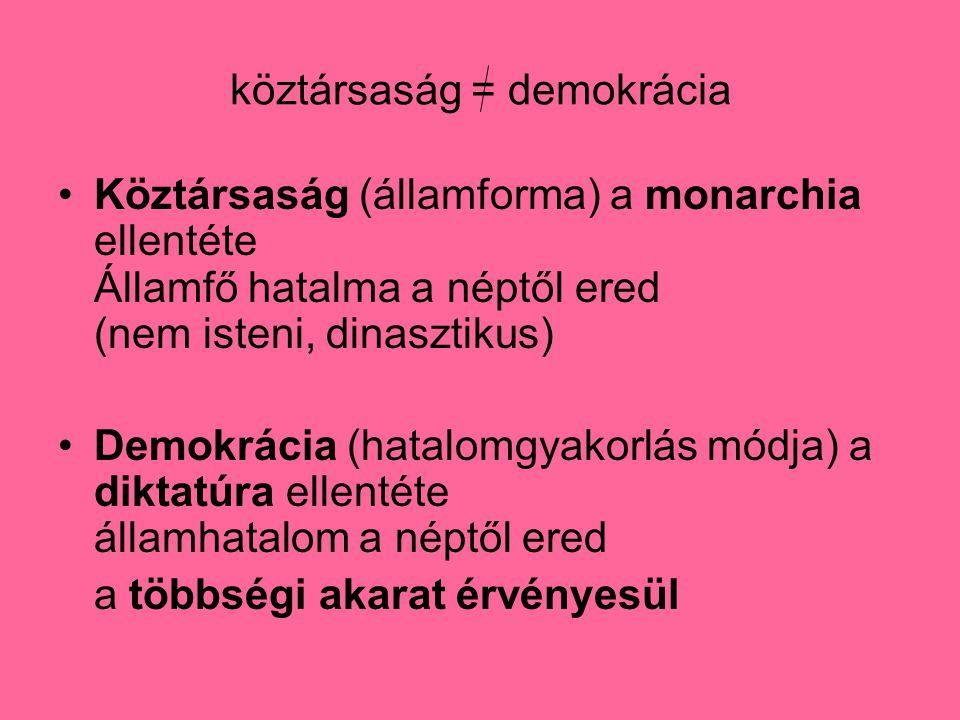 köztársaság = demokrácia