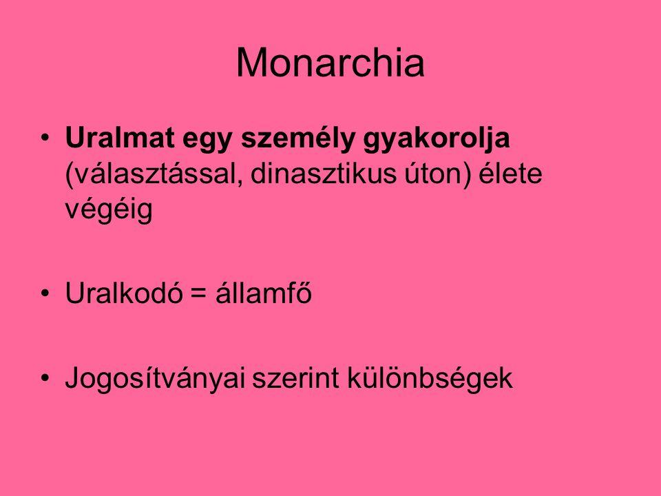 Monarchia Uralmat egy személy gyakorolja (választással, dinasztikus úton) élete végéig. Uralkodó = államfő.