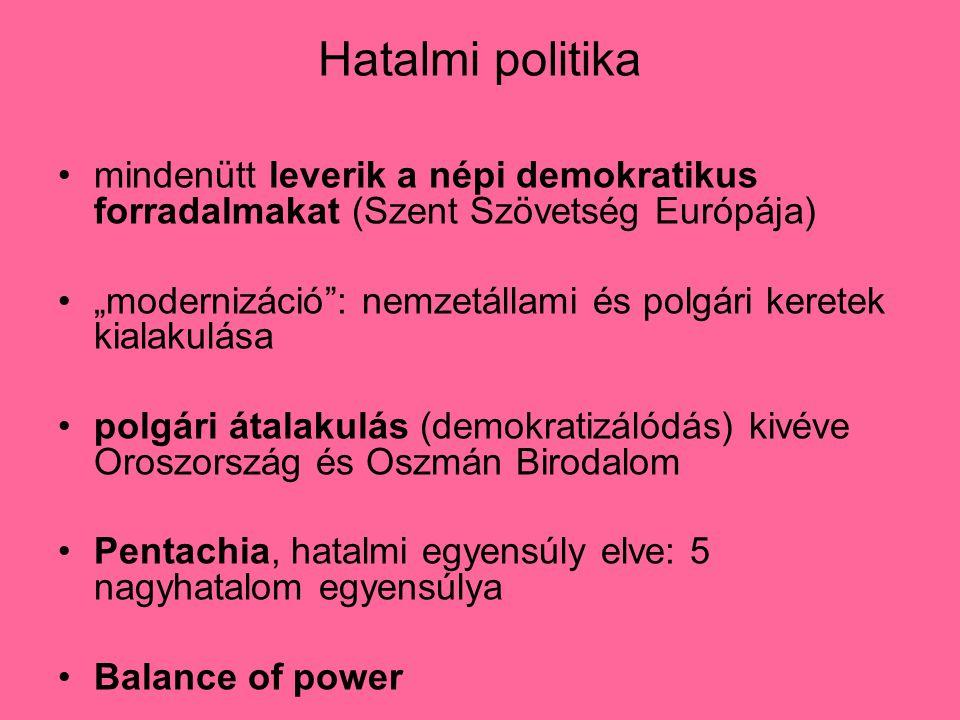 Hatalmi politika mindenütt leverik a népi demokratikus forradalmakat (Szent Szövetség Európája)