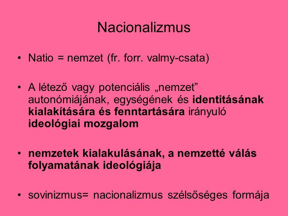 Nacionalizmus Natio = nemzet (fr. forr. valmy-csata)