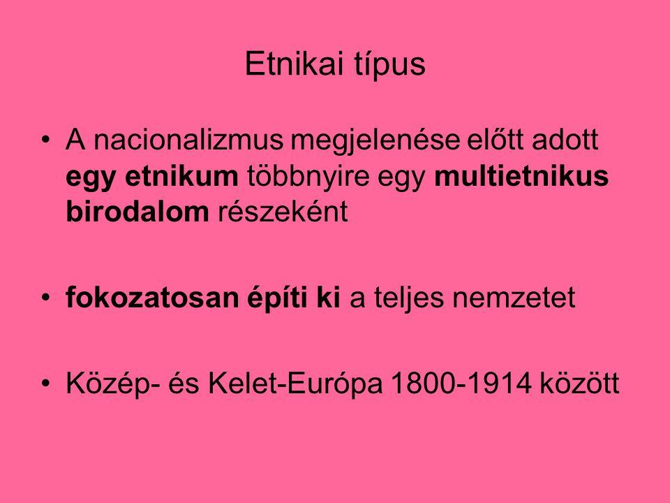 Etnikai típus A nacionalizmus megjelenése előtt adott egy etnikum többnyire egy multietnikus birodalom részeként.