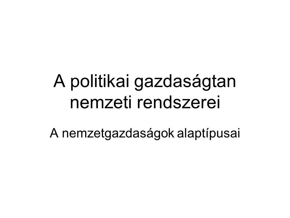 A politikai gazdaságtan nemzeti rendszerei