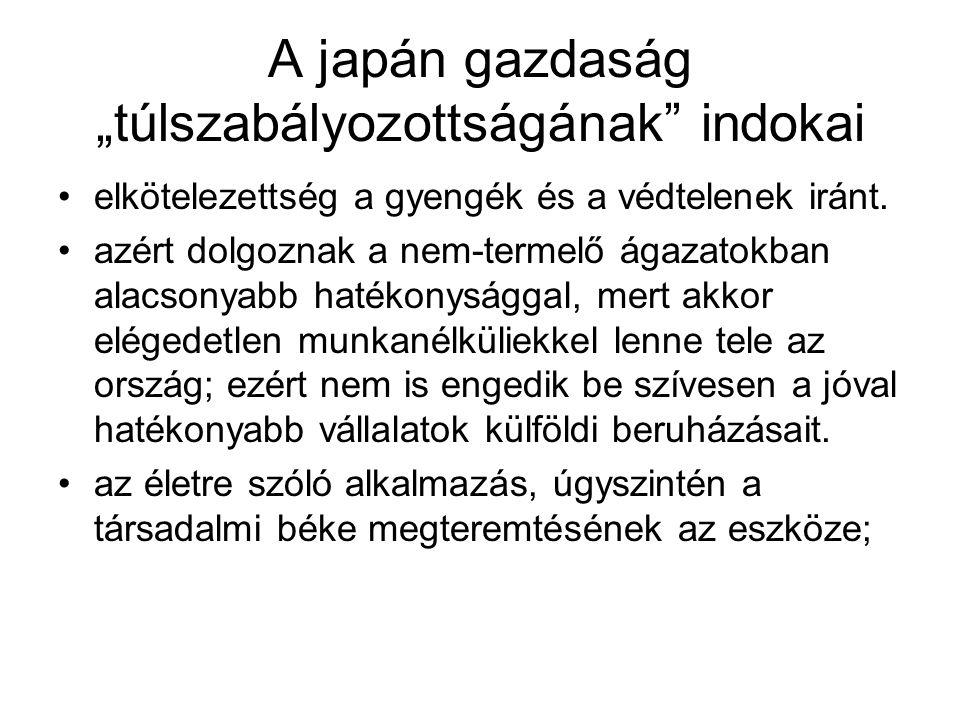 """A japán gazdaság """"túlszabályozottságának indokai"""