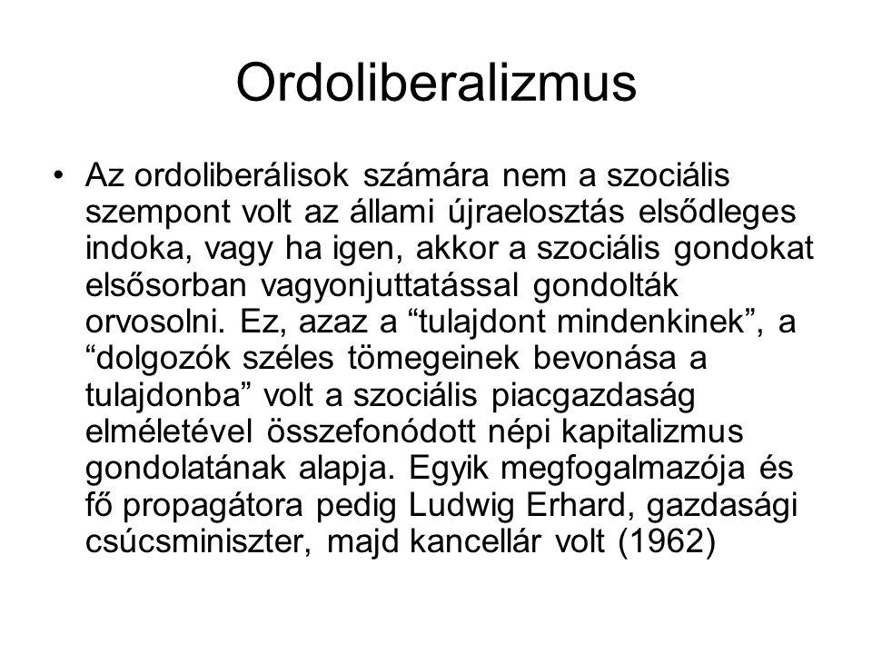 Ordoliberalizmus