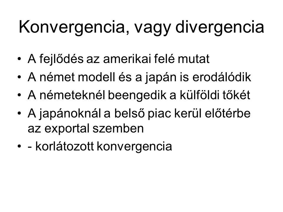 Konvergencia, vagy divergencia