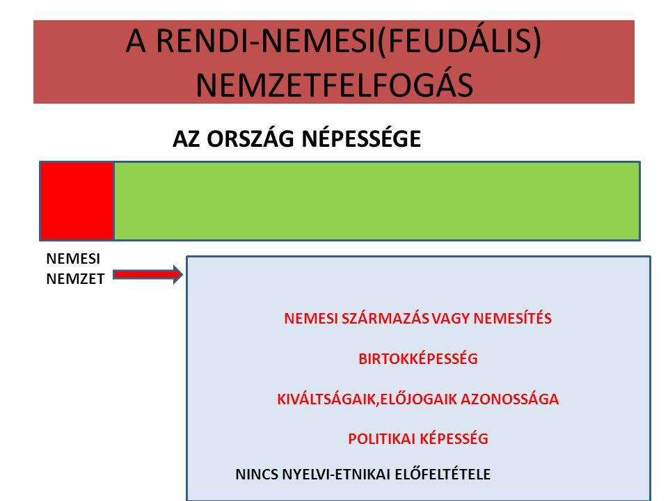 A RENDI-NEMESI(FEUDÁLIS) NEMZETFELFOGÁS