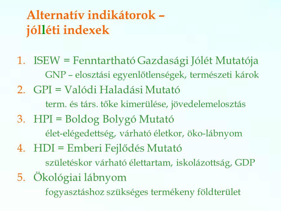 Alternatív indikátorok – jólléti indexek
