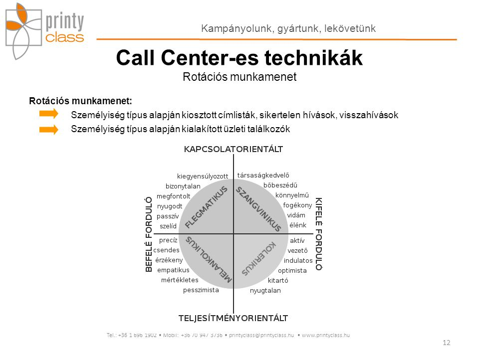 Call Center-es technikák Rotációs munkamenet