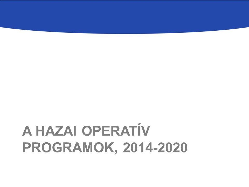 A HAZAI Operatív programok, 2014-2020