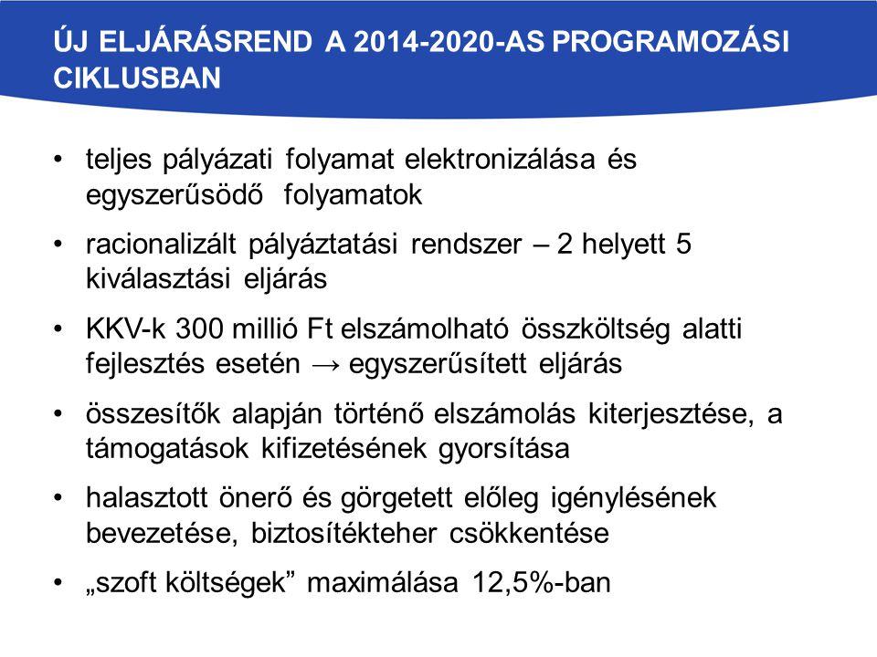 Új eljárásrend a 2014-2020-as programozási ciklusban