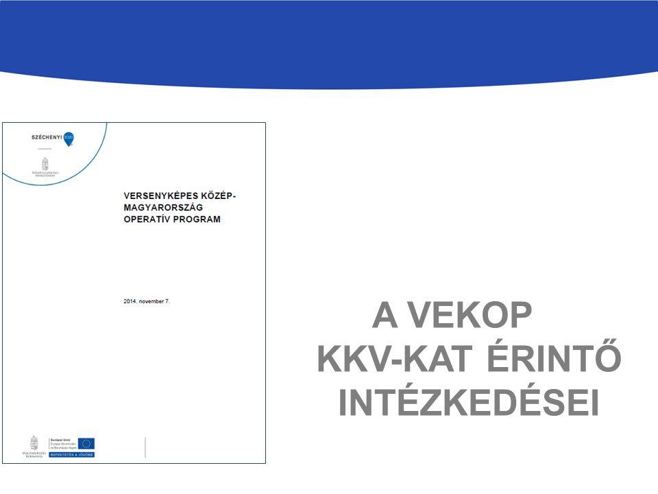 A VEKOP KKV-kat érintő intézkedései