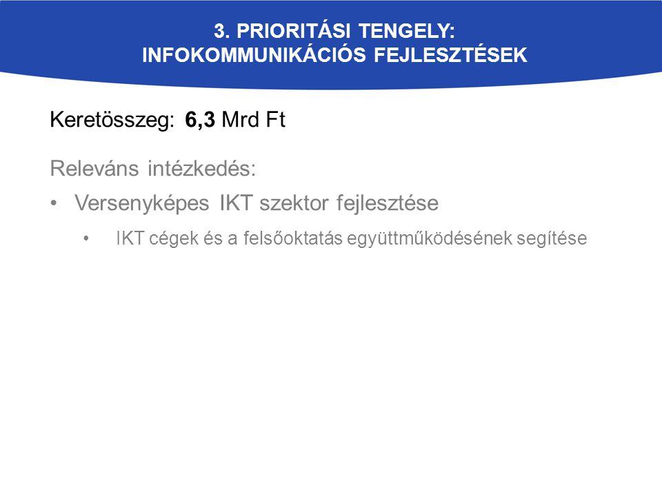 3. Prioritási tengely: Infokommunikációs fejlesztések