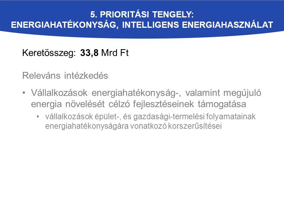 Keretösszeg: 33,8 Mrd Ft Releváns intézkedés: