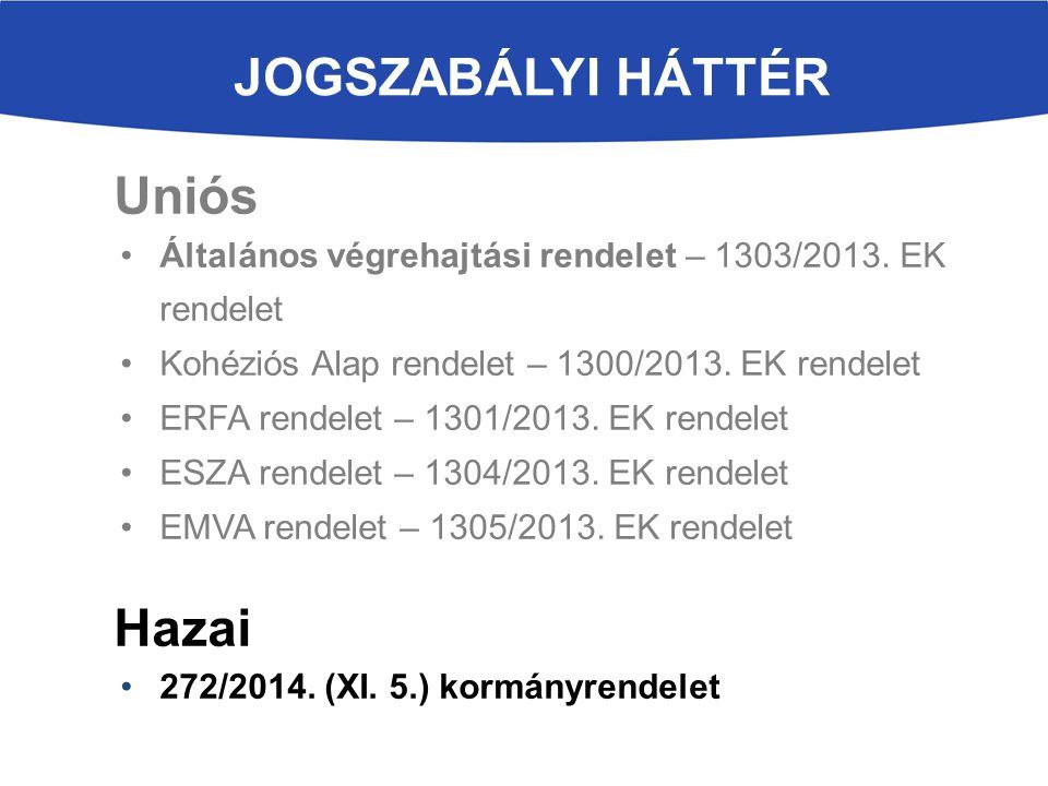 Jogszabályi háttér Uniós Hazai