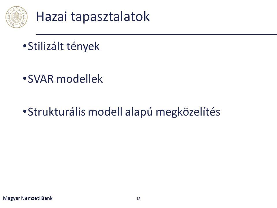Hazai tapasztalatok Stilizált tények SVAR modellek
