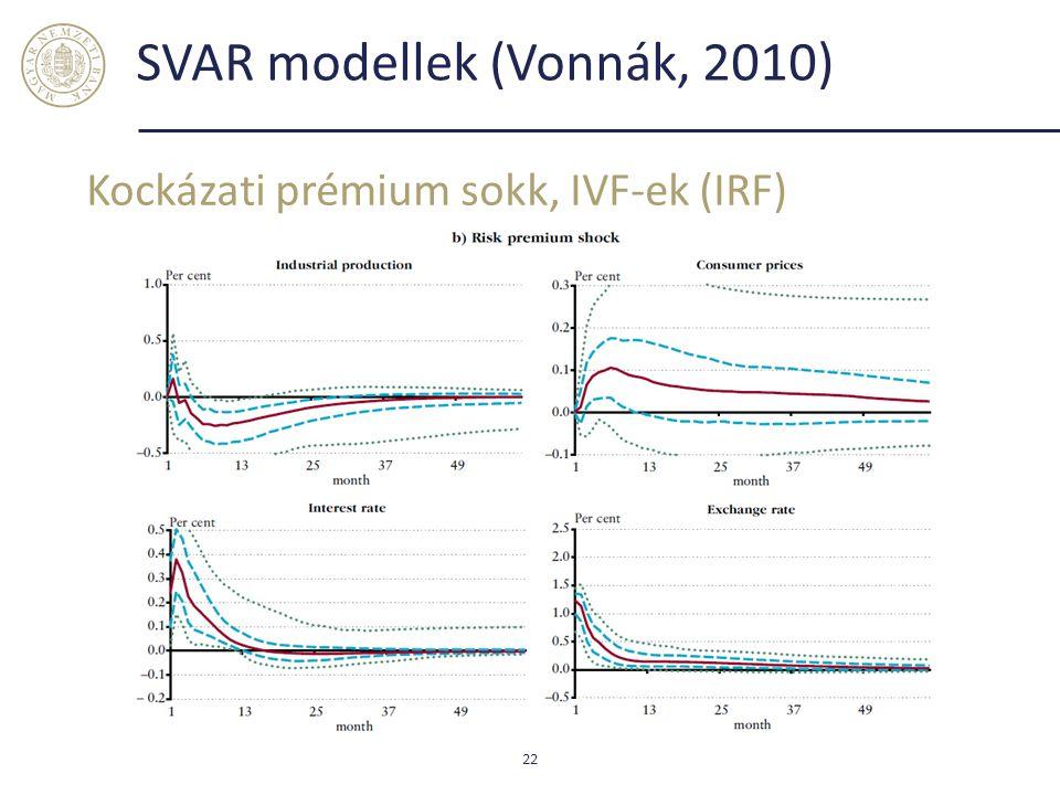 SVAR modellek (Vonnák, 2010)