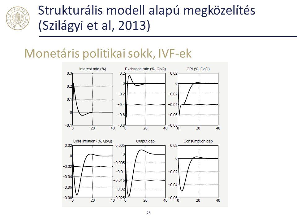 Strukturális modell alapú megközelítés (Szilágyi et al, 2013)