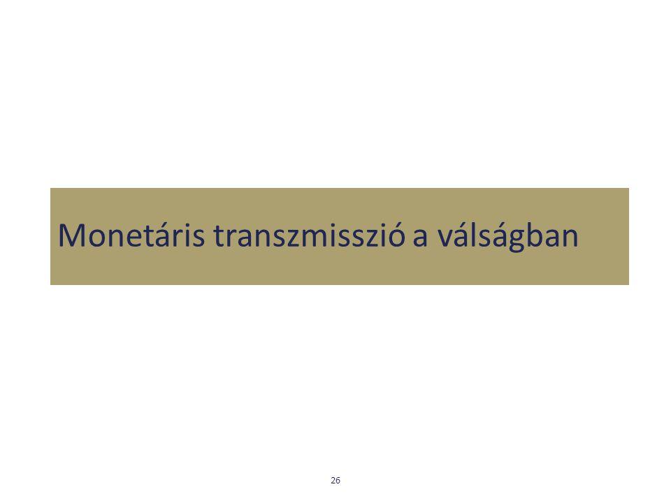 Monetáris transzmisszió a válságban