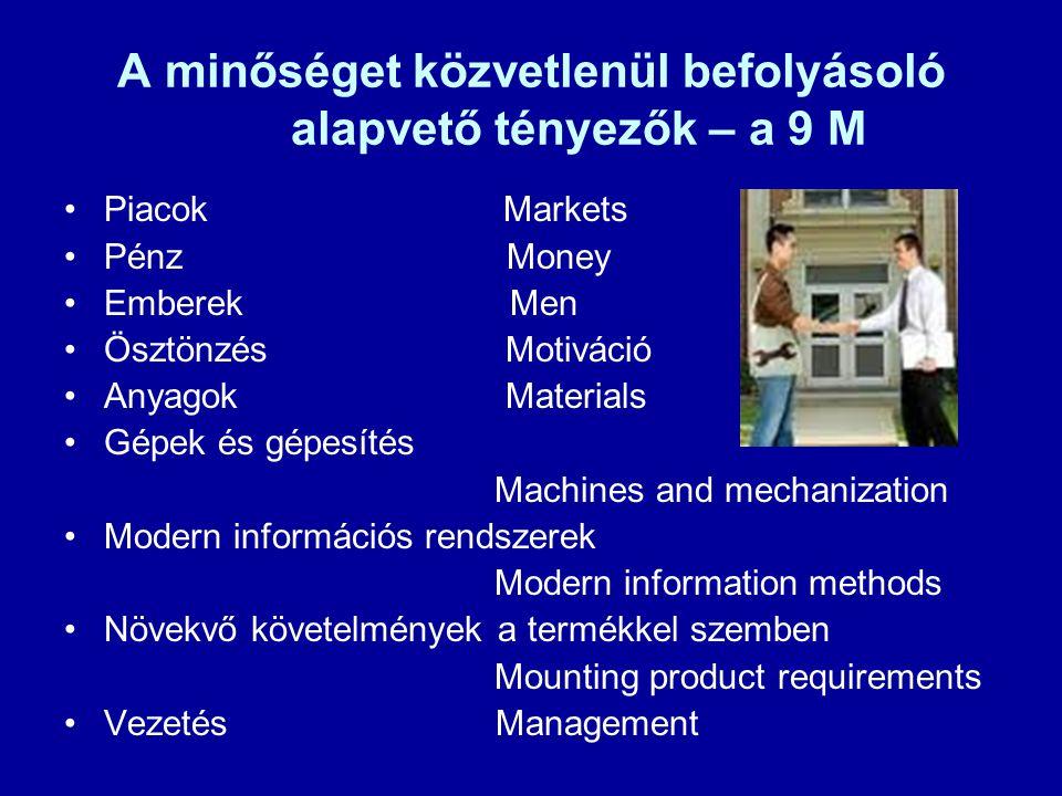 A minőséget közvetlenül befolyásoló alapvető tényezők – a 9 M