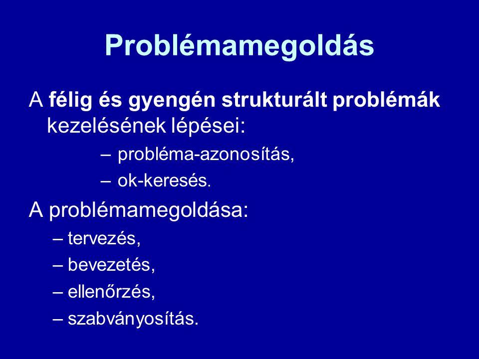 Problémamegoldás A félig és gyengén strukturált problémák kezelésének lépései: probléma-azonosítás,