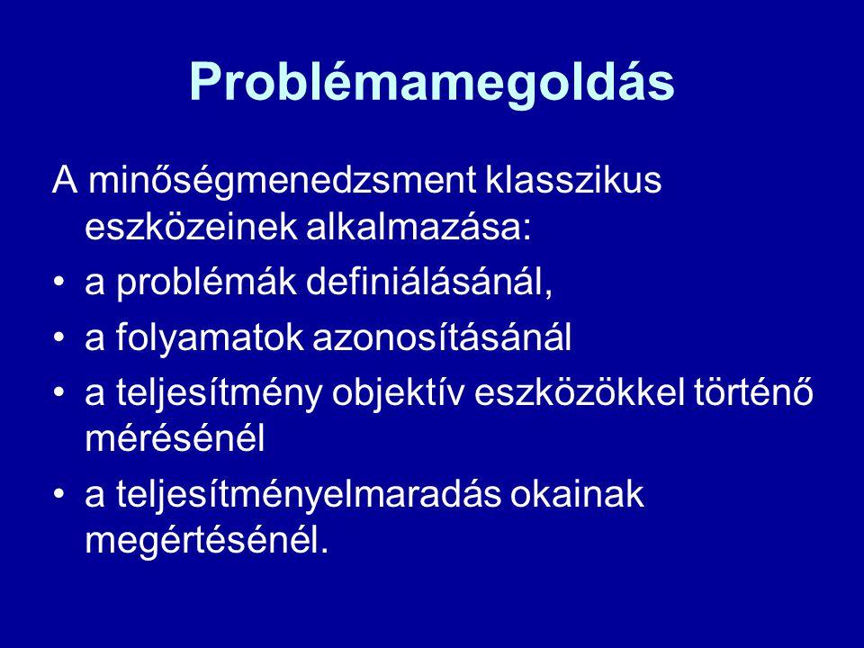 Problémamegoldás A minőségmenedzsment klasszikus eszközeinek alkalmazása: a problémák definiálásánál,