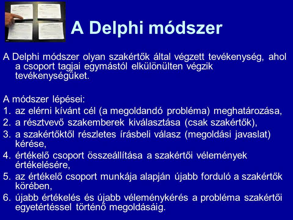 A Delphi módszer A Delphi módszer olyan szakértők által végzett tevékenység, ahol a csoport tagjai egymástól elkülönülten végzik tevékenységüket.