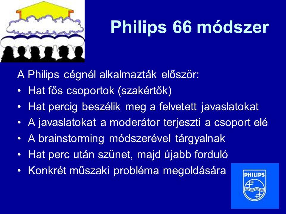 Philips 66 módszer A Philips cégnél alkalmazták először: