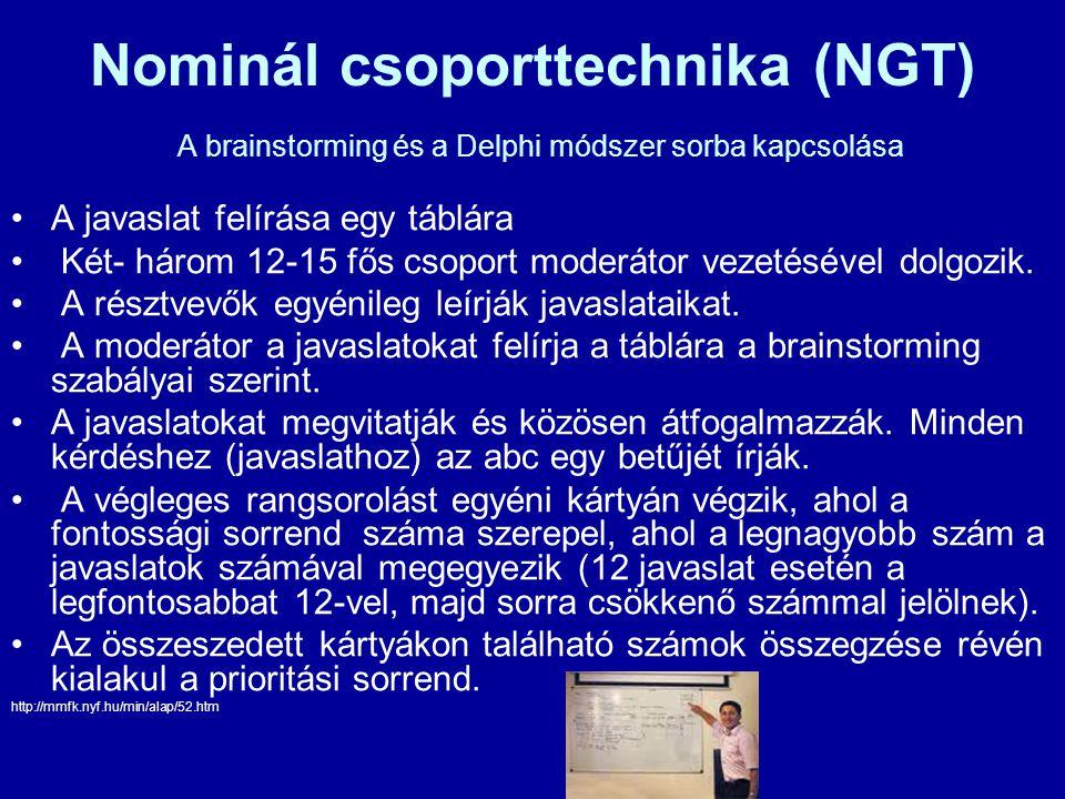 Nominál csoporttechnika (NGT) A brainstorming és a Delphi módszer sorba kapcsolása