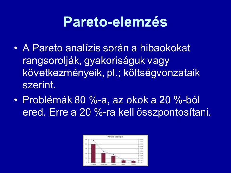 Pareto-elemzés A Pareto analízis során a hibaokokat rangsorolják, gyakoriságuk vagy következményeik, pl.; költségvonzataik szerint.