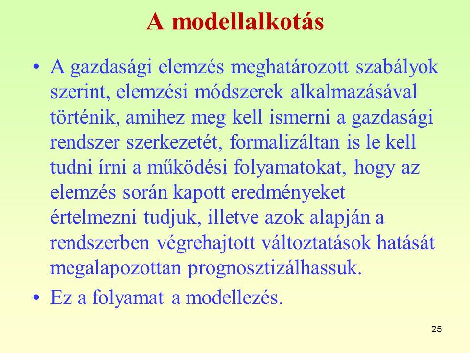 A modellalkotás