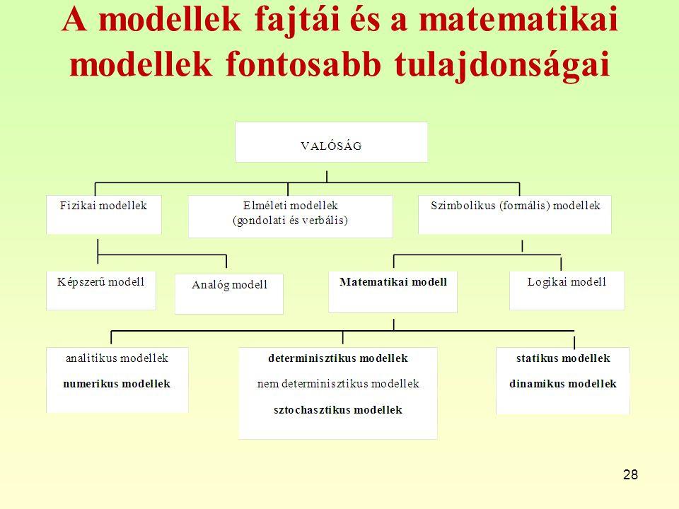 A modellek fajtái és a matematikai modellek fontosabb tulajdonságai