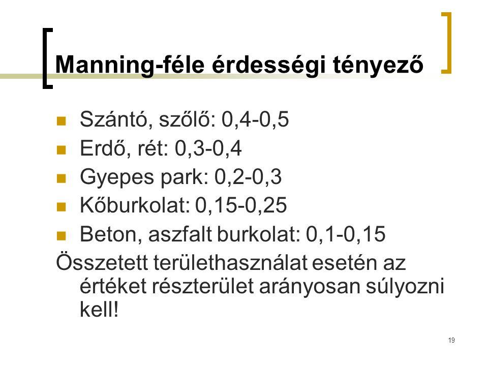 Manning-féle érdességi tényező