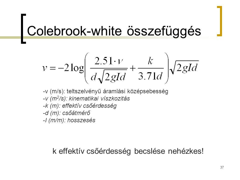 Colebrook-white összefüggés