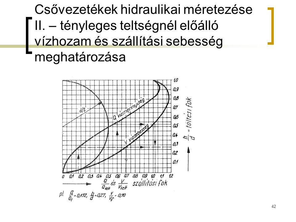 Csővezetékek hidraulikai méretezése II