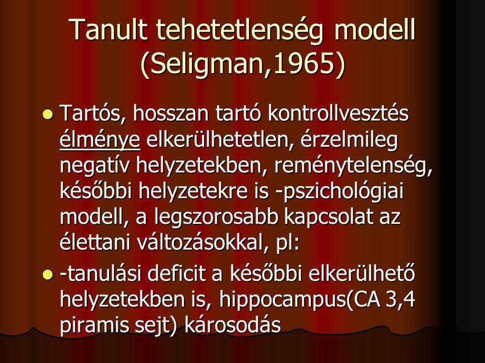 Tanult tehetetlenség modell (Seligman,1965)