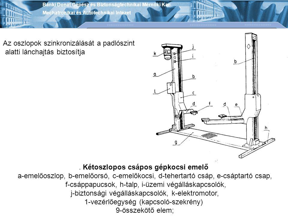 Az oszlopok szinkronizálását a padlószint alatti lánchajtás biztosítja