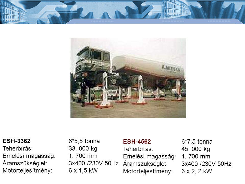ESH-3362 Teherbírás: Emelési magasság: Áramszükséglet: Motorteljesítmény: