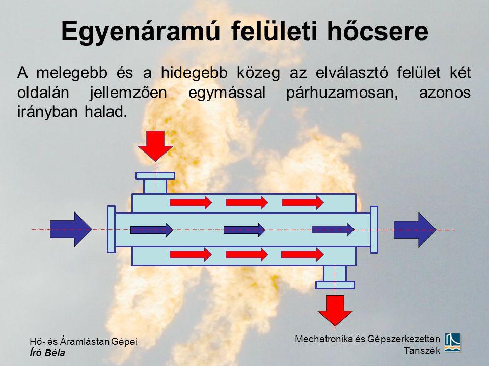 Egyenáramú felületi hőcsere