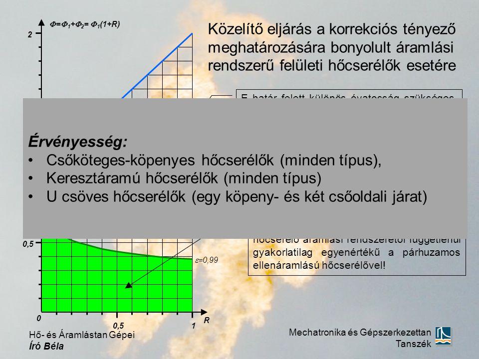 Csőköteges-köpenyes hőcserélők (minden típus),